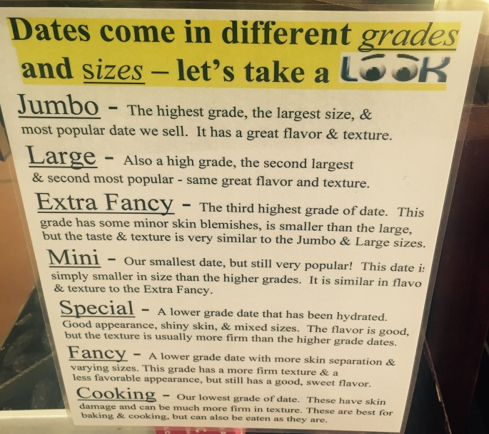 I like to grade my dates too but this is ridiculous