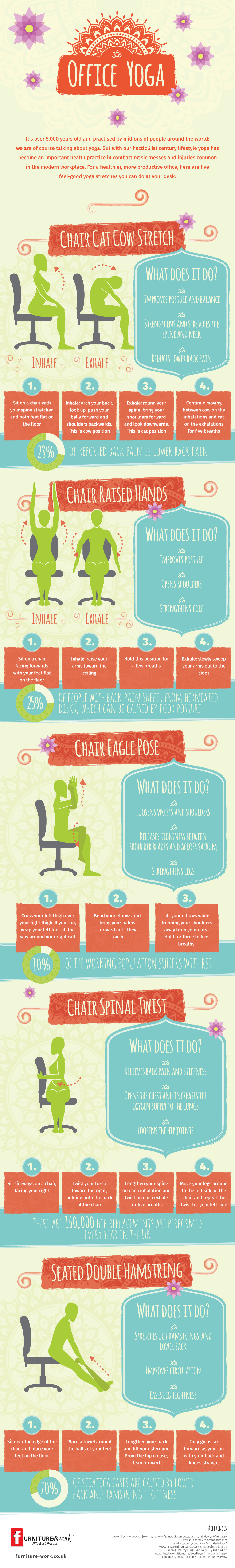 furniture-at-work-officeyoga-infographic